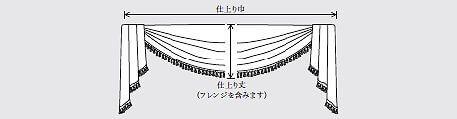 クラシックバランス5 採寸位置