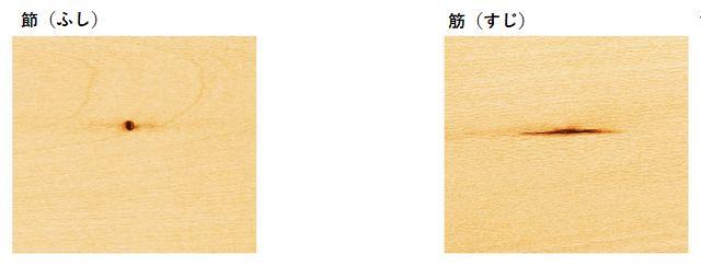 木製ブラインドの節と筋