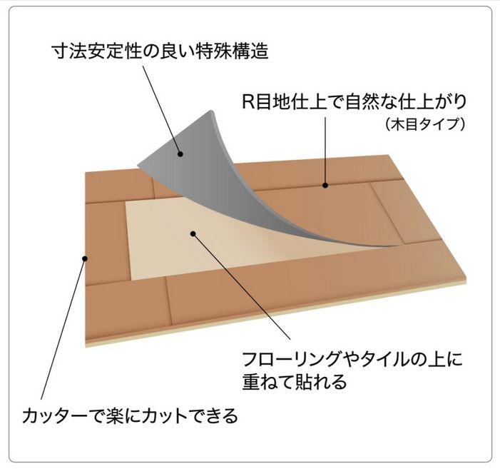 リフォルタの構造