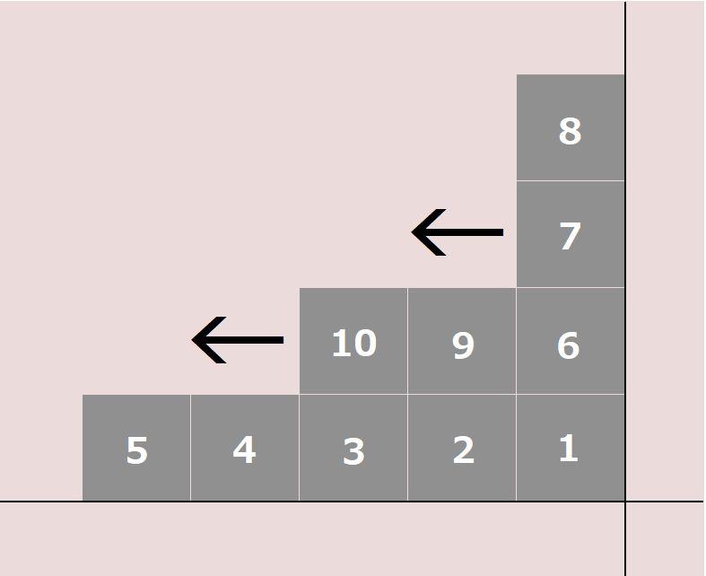 タイルカーペットを貼る順番の参考図