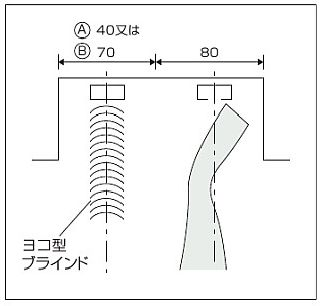 カーテンボックス 横型ブラインドとカーテン