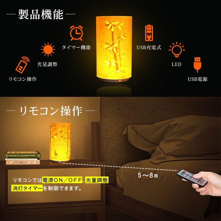 羊皮紙ランプの操作方法