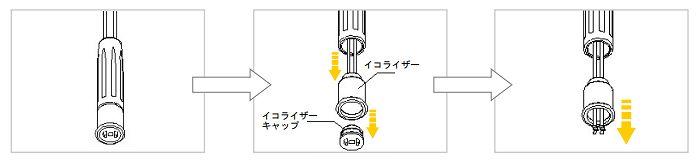 チルトギア交換方法(ブラインドが回転しない)