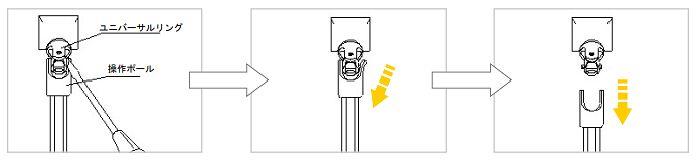 チルトギア交換方法2(ブラインドが回転しない)