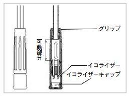 チルトギア交換方法8(ブラインドが回転しない)