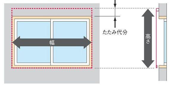 ローマンシェードの採寸方法