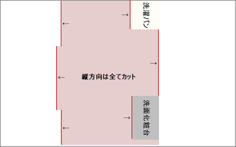 クッションフロアをカットする参考図