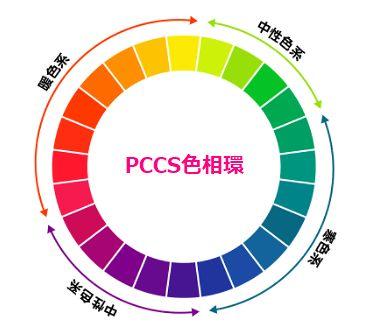 pccs色相環