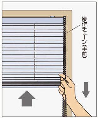 タチカワプリーツスクリーンシングル チェーン式の操作方法