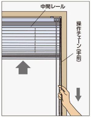 タチカワプリーツスクリーン ペアチェーン式操作方法